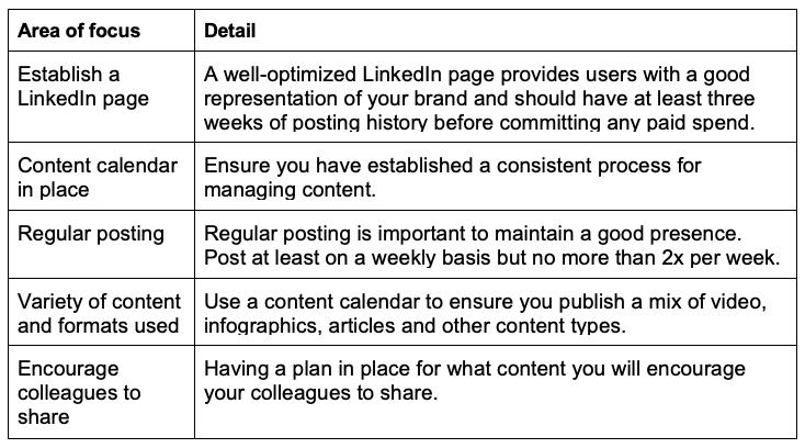 Consigli pubblicitari di LinkedIn
