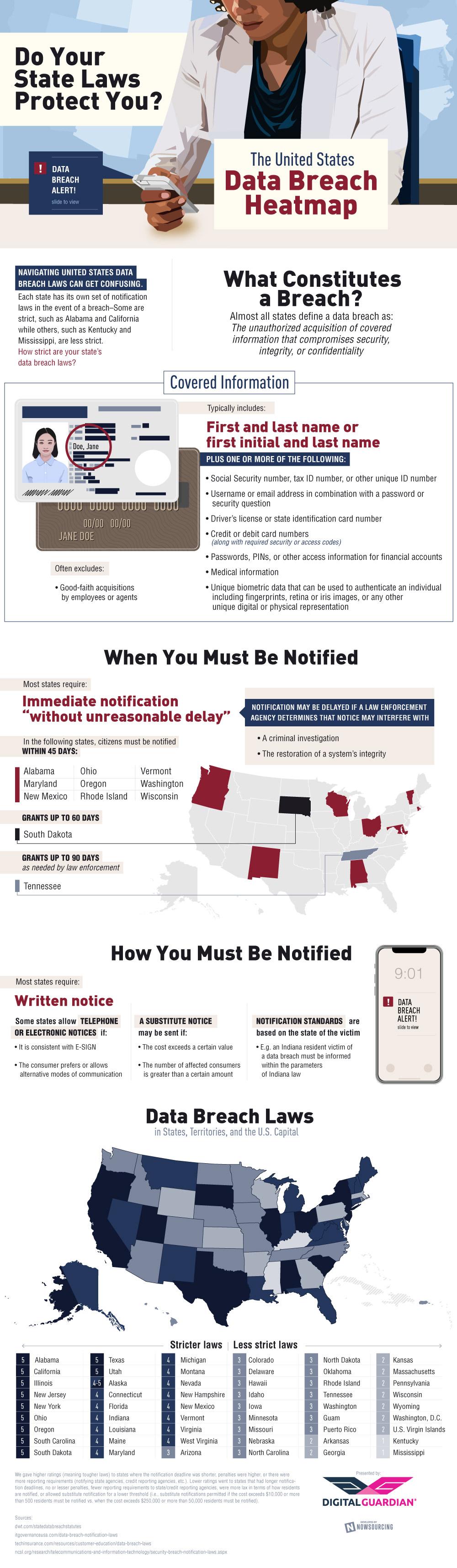 Le tue leggi statali ti proteggono? Gli Stati Uniti Data Breach Heatmap Infographic