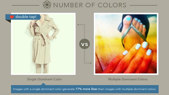 dominante-color-instagram-engagement.png