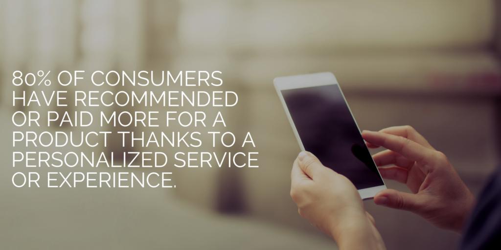 Statistica dello Shopping personalizzata