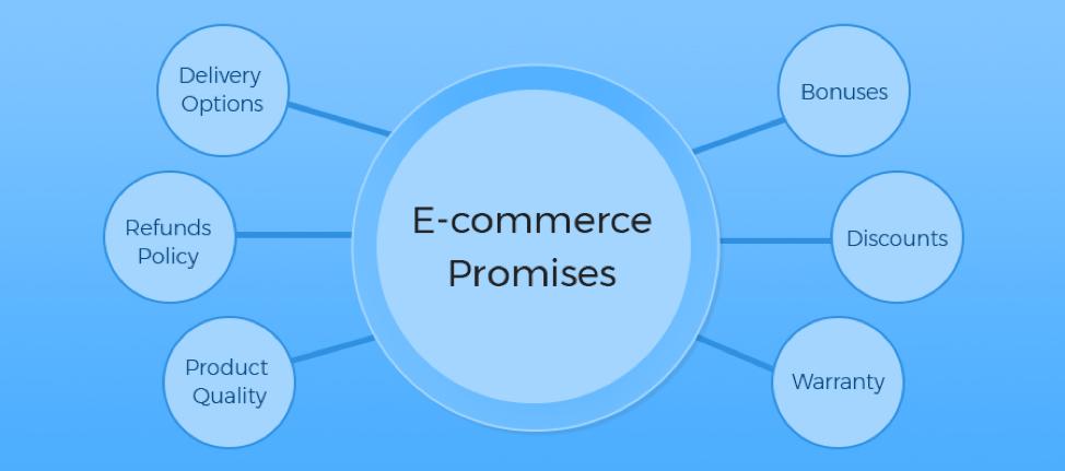 Promesse di e-commerce