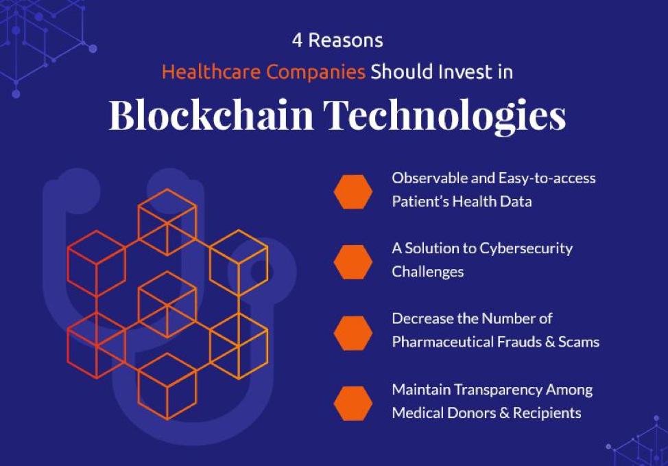4 motivi per le aziende sanitarie dovrebbero usare blockchain