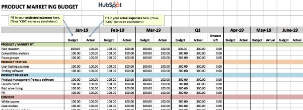 "marketing-product-budget-template-1 ""width ="" 602 ""style ="" width: 602px; blocco di visualizzazione; margin-left: auto; margin-right: auto; ""srcset ="" https://blog.hubspot.com/hs-fs/hubfs/marketing-product-budget-template-1.png?width=301&name=marketing-product-budget-template- 1.png 301w, https://blog.hubspot.com/hs-fs/hubfs/marketing-product-budget-template-1.png?width=602&name=marketing-product-budget-template-1.png 602w, https://blog.hubspot.com/hs-fs/hubfs/marketing-product-budget-template-1.png?width=903&name=marketing-product-budget-template-1.png 903w, https: // blog .hubspot.com / hs-fs / hubfs / marketing-product-budget-template-1.png? width = 1204 & name = marketing-product-budget-template-1.png 1204w, https://blog.hubspot.com/ hs-fs / hubfs / marketing-product-budget-template-1.png? width = 1505 & name = marketing-product-budget-template-1.png 1505w, https://blog.hubspot.com/hs-fs/hubfs /marketing-product-budget-template-1.png?width=1806&name=marketing-product-budget-template-1.png 1806w ""sizes ="" (larghezza massima: 602px) 100vw, 602px"
