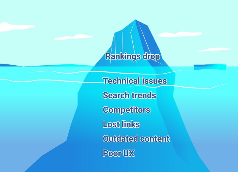 Le classifiche eliminano l'iceberg