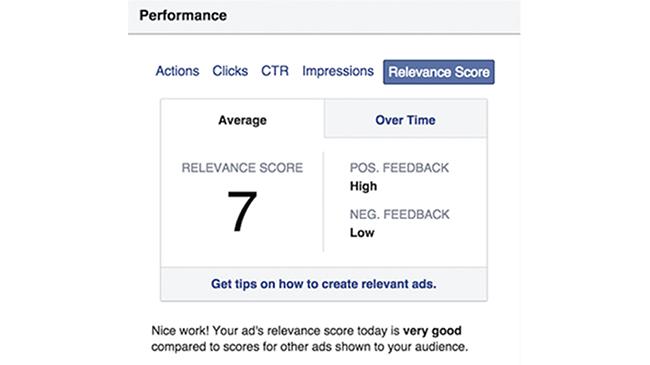 Pubblicità relativa al punteggio di pertinenza di Facebook