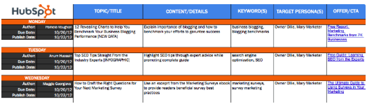 "blog-editorial-calendar-templates-1 ""width ="" 524 ""style ="" width: 524px; blocco di visualizzazione; margin-left: auto; margin-right: auto; ""srcset ="" https://blog.hubspot.com/hs-fs/hubfs/blog-editorial-calendar-templates-1.png?width=262&name=blog-editorial-calendar-templates- 1.png 262w, https://blog.hubspot.com/hs-fs/hubfs/blog-editorial-calendar-templates-1.png?width=524&name=blog-editorial-calendar-templates-1.png 524w, https://blog.hubspot.com/hs-fs/hubfs/blog-editorial-calendar-templates-1.png?width=786&name=blog-editorial-calendar-templates-1.png 786w, https: // blog .hubspot.com / hs-fs / hubfs / blog-editorial-calendar-templates-1.png? width = 1048 & name = blog-editorial-calendar-templates-1.png 1048w, https://blog.hubspot.com/ hs-fs / hubfs / blog-editorial-calendar-templates-1.png? width = 1310 & name = blog-editorial-calendar-templates-1.png 1310w, https://blog.hubspot.com/hs-fs/hubfs /blog-editorial-calendar-templates-1.png?width=1572&name=blog-editorial-calendar-templates-1.png 1572w ""sizes ="" (larghezza massima: 524px) 100vw, 524px"