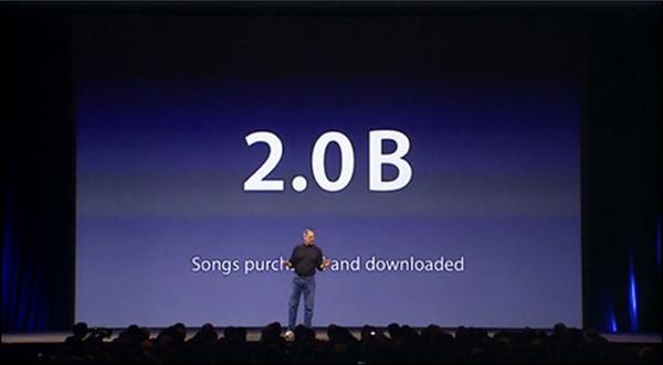 immagine di Apple powerpoint per la mancia per garantire il marchio