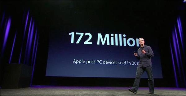 un'altra immagine diversa su un powerpoint Apple per la tip su branding