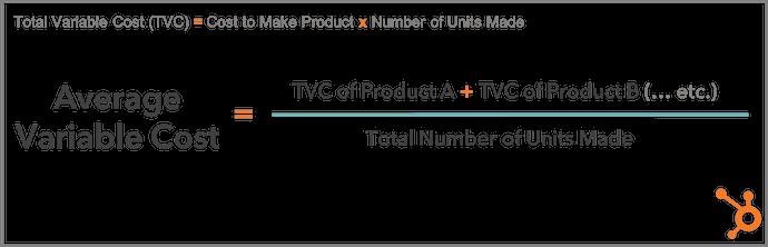Formula di costo variabile medio