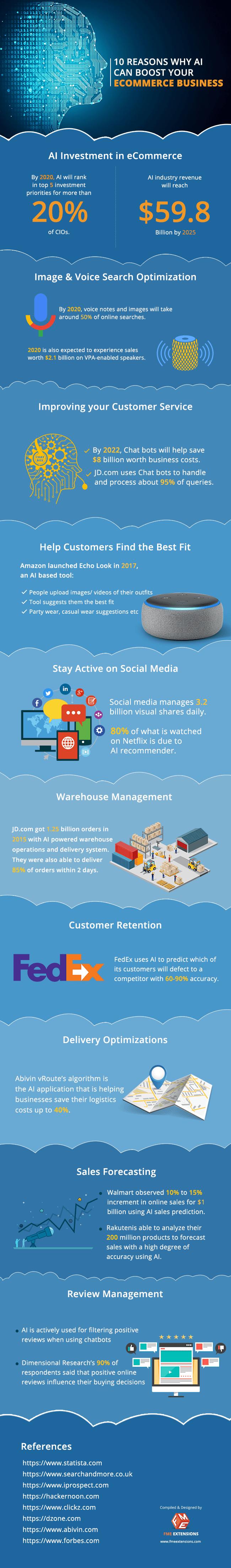 10-motivi-perché-ai-can-boost-your-commerce business-infografica