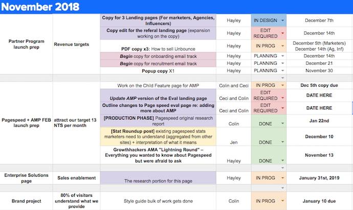 Esempio Calendario.Come Creare Un Calendario Editoriale Examples Templates