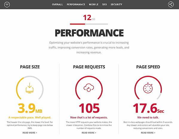 "website-grader-http-requests ""width ="" 600 ""style ="" width: 600px; blocco di visualizzazione; margin-left: auto; margin-right: auto; ""srcset ="" https://blog.hubspot.com/hs-fs/hubfs/website-grader-http-requests.jpg?width=300&name=website-grader-http-requests.jpg 300w , https://blog.hubspot.com/hs-fs/hubfs/website-grader-http-requests.jpg?width=600&name=website-grader-http-requests.jpg 600w, https: //blog.hubspot. com / hs-fs / hubfs / website-grader-http-requests.jpg? width = 900 & name = sito web-grader-http-requests.jpg 900w, https://blog.hubspot.com/hs-fs/hubfs/website -grader-http-requests.jpg? width = 1200 & name = sito web-grader-http-requests.jpg 1200w, https://blog.hubspot.com/hs-fs/hubfs/website-grader-http-requests.jpg? width = 1500 & name = sito web-grader-http-requests.jpg 1500w, https://blog.hubspot.com/hs-fs/hubfs/website-grader-http-requests.jpg?width=1800&name=website-grader-http -requests.jpg 1800w ""sizes ="" (larghezza massima: 600px) 100vw, 600px"