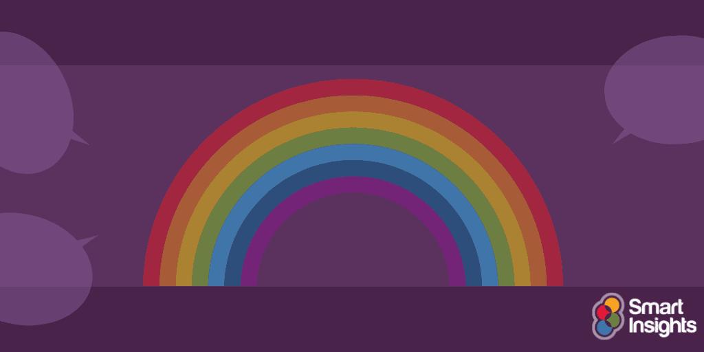 Il problema con Pride marketing (1)