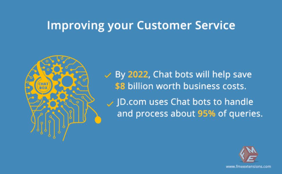 Migliorare il servizio clienti