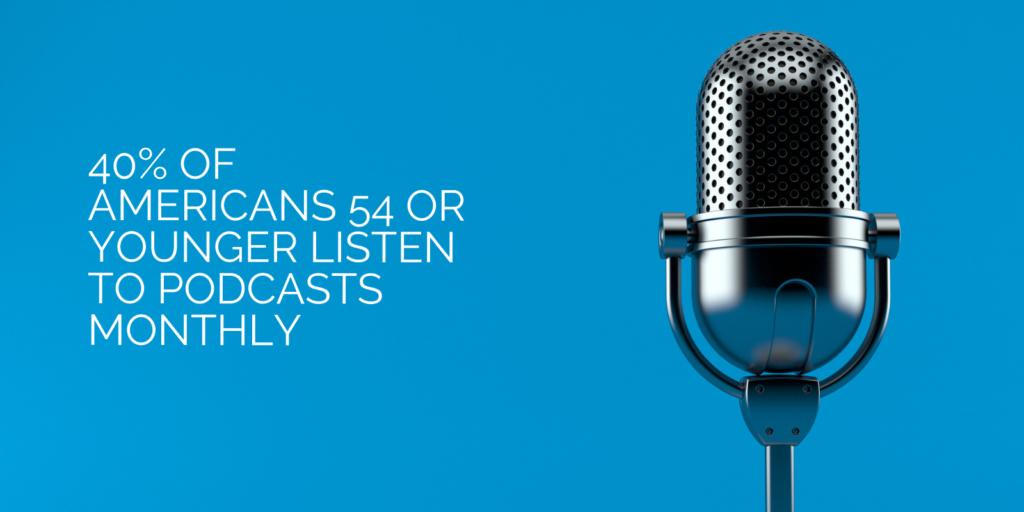 Il 40% degli americani 54 o più giovani ascolta i podcast mensilmente
