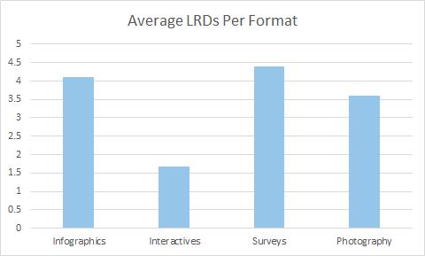 domini di riferimento medi per infografica