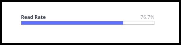 mostrando i tassi di lettura su una e-mail