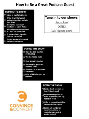ottima lista di controllo per i guest dei podcast