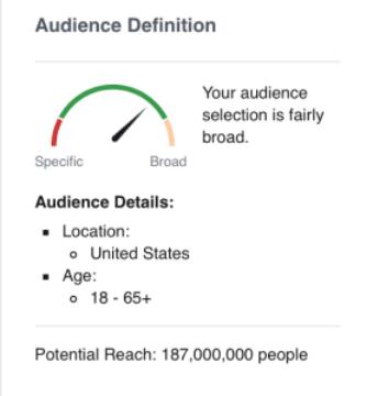 Targeting per pubblico ampio su Facebook: magneti di piombo