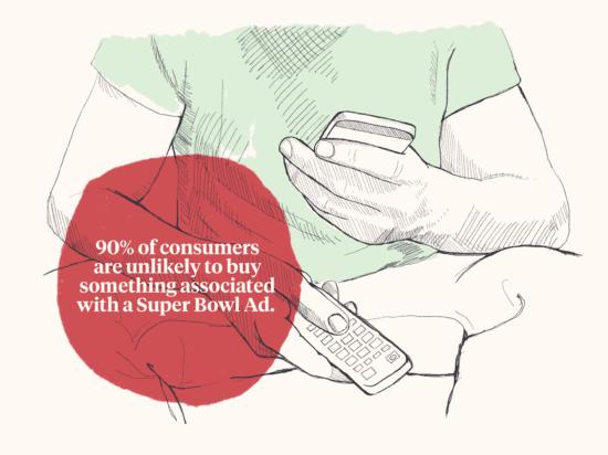 rilevanti per la consapevolezza-marketing
