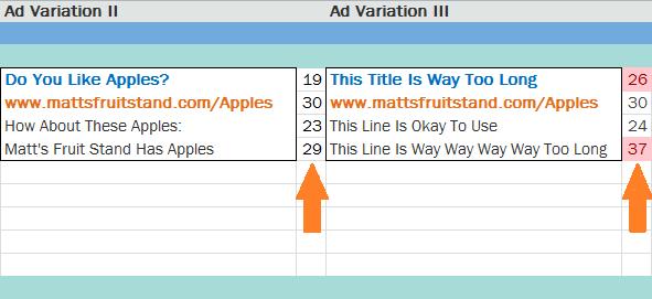 le frecce indicano il conteggio delle parole nell'area di progettazione dell'annuncio pubblicitario adwords del modello di piano ppc