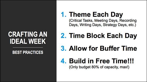regole per pianificare la tua settimana ideale