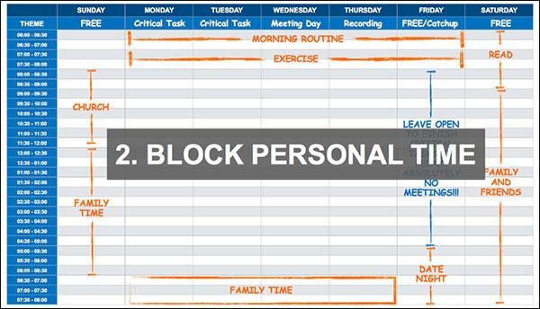 bloccare il tempo personale