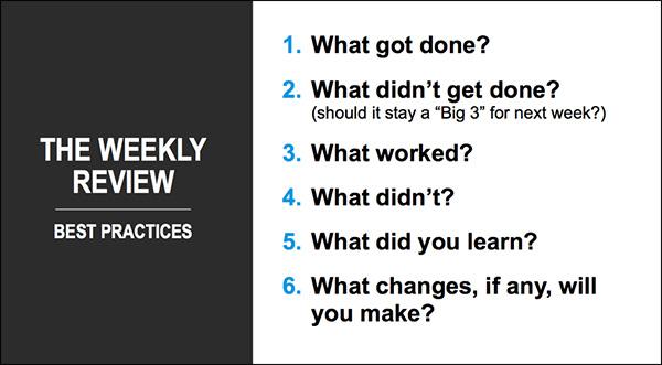 Controlla la tua settimana
