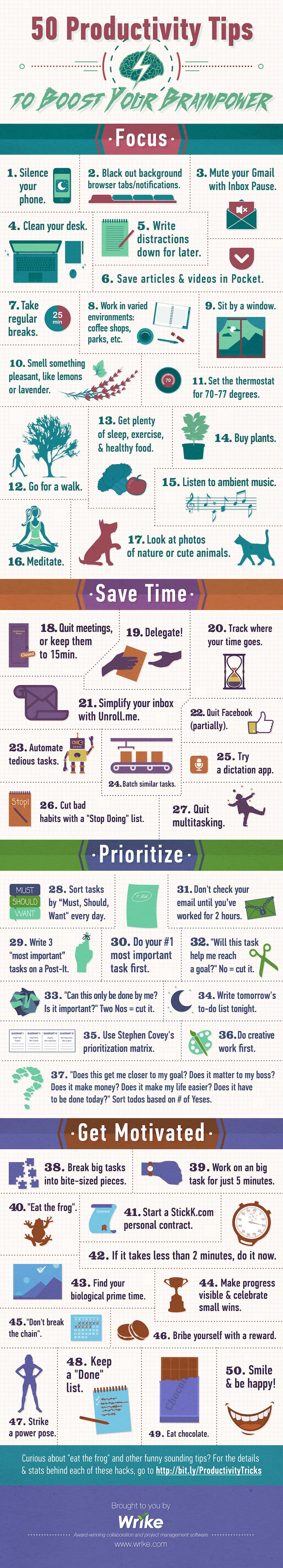 50 suggerimenti per la produttività per potenziare la tua forza mentale