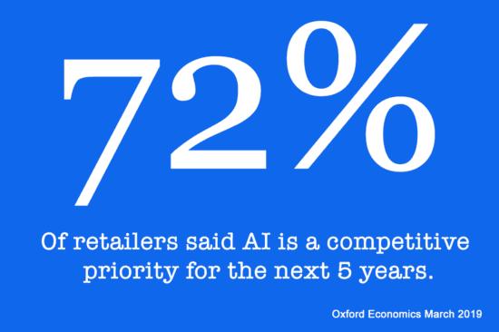 Priorità competitiva AI