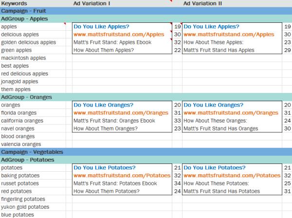 varianti annuncio-visualizzate-in-modello-piano PPC