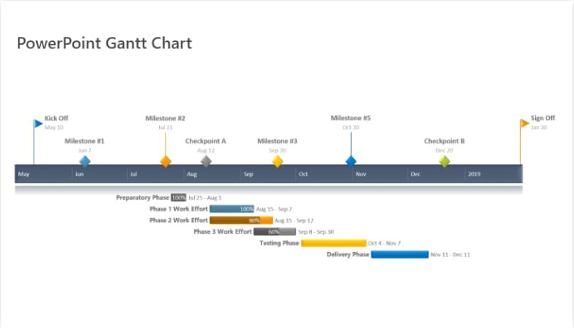"powerpoint-gantt-chart-example ""width ="" 808 ""style ="" width: 808px; blocco di visualizzazione; margin-left: auto; margin-right: auto; ""srcset ="" https://blog.hubspot.com/hs-fs/hubfs/powerpoint-gantt-chart-example.jpg?width=404&name=powerpoint-gantt-chart-example.jpg 404w , https://blog.hubspot.com/hs-fs/hubfs/powerpoint-gantt-chart-example.jpg?width=808&name=powerpoint-gantt-chart-example.jpg 808w, https: //blog.hubspot. com / hs-fs / hubfs / powerpoint-gantt-chart-example.jpg? width = 1212 & name = powerpoint-gantt-chart-example.jpg 1212w, https://blog.hubspot.com/hs-fs/hubfs/powerpoint -gantt-chart-example.jpg? width = 1616 & name = powerpoint-gantt-chart-example.jpg 1616w, https://blog.hubspot.com/hs-fs/hubfs/powerpoint-gantt-chart-example.jpg? width = 2020 & name = powerpoint-gantt-chart-example.jpg 2020w, https://blog.hubspot.com/hs-fs/hubfs/powerpoint-gantt-chart-example.jpg?width=2424&name=powerpoint-gantt-chart -example.jpg 2424w ""sizes ="" (larghezza massima: 808 px) 100vw, 808 px"