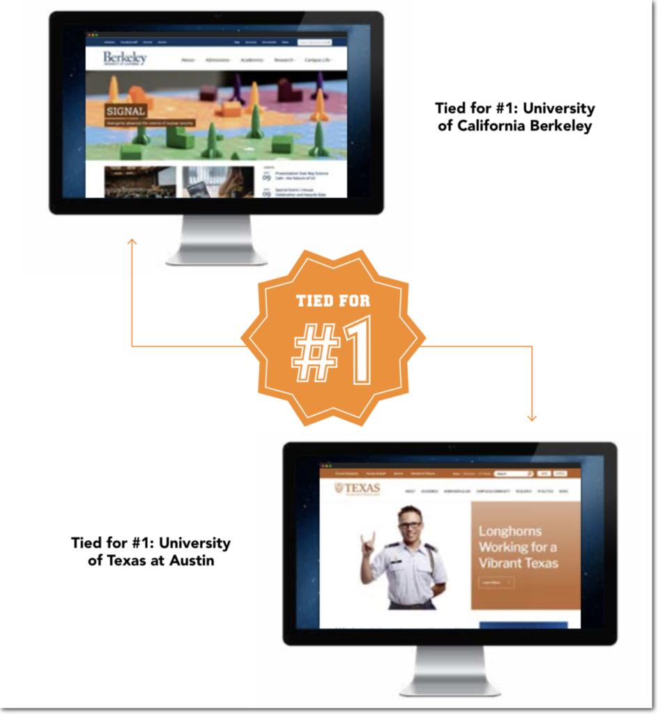 Migliori esempi di siti web universitari
