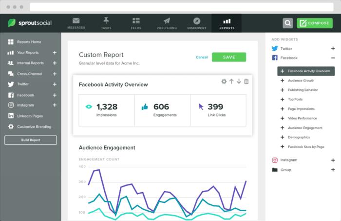 Sprout Rapporto sociale personalizzato