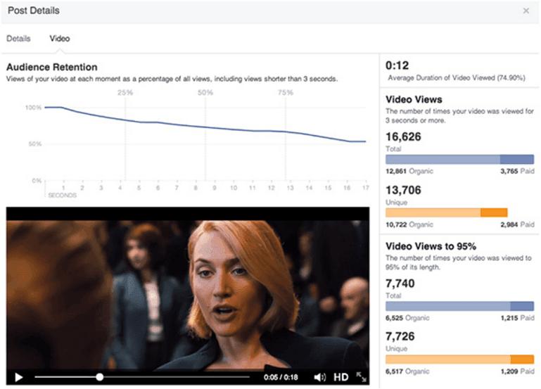 Annuncio video di Facebook - statistiche video
