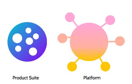 software-prodotto-vs-suite