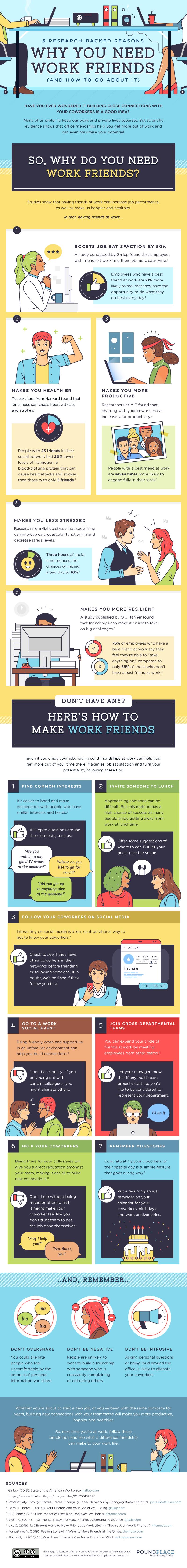 "5 motivi di ricerca-per-perché-ti-serve-lavoro ""width ="" 800 ""style ="" width: 800px; ""srcset ="" https://blog.hubspot.com/hs-fs/hubfs/ 5-ragioni-ricercate-perché-tu-hai-bisogno-lavoro-amici.jpg? Width = 400 & name = 5-ragioni-ricercate-ragioni-per-perché-hai-bisogno-lavoro-amici.jpg 400w, https: // blog .hubspot.com / HS-fs / hubfs / 5-ricerca-backed-motivi-perché-you-need-lavoro-friends.jpg? width = 800 & name = 5-ricerca-backed-motivi-perché-you-need-lavoro -friends.jpg 800w, https://blog.hubspot.com/hs-fs/hubfs/5-research-backed-reasons-why-you-need-work-friends.jpg?width=1200&name=5-research- backed-reason-why-you-need-work-friends.jpg 1200w, https://blog.hubspot.com/hs-fs/hubfs/5-research-backed-reasons-why-you-need-work-friends .jpg? width = 1600 & name = 5-research-backed-reason-why-you-need-work-friends.jpg 1600w, https://blog.hubspot.com/hs-fs/hubfs/5-research-backed- reason-why-you-need-work-friends.jpg? width = 2000 & name = 5-research-backed-reason-why-you-need-work-friends.jpg 2000w, https://blog.hubspot.com/hs -fs / hubfs / 5-ricerca-b acked-reason-why-you-need-work-friends.jpg? width = 2400 & name = 5-research-backed-reason-why-you-need-work-friends.jpg 2400w ""sizes ="" (larghezza massima: 800 px ) 100vw, 800px"