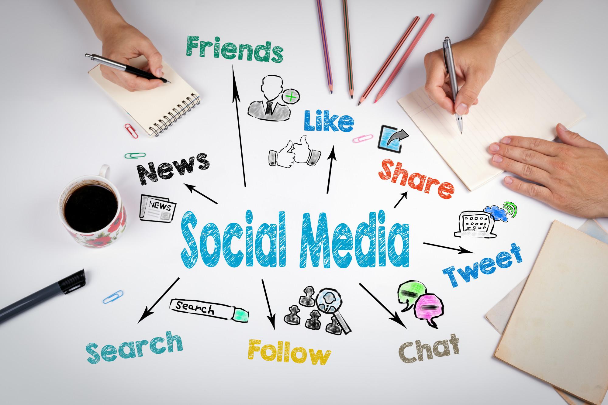 SEO sociale: i social media influenzano la classifica SEO?