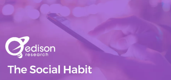 The Social Habit 2019 ricerca sui social media