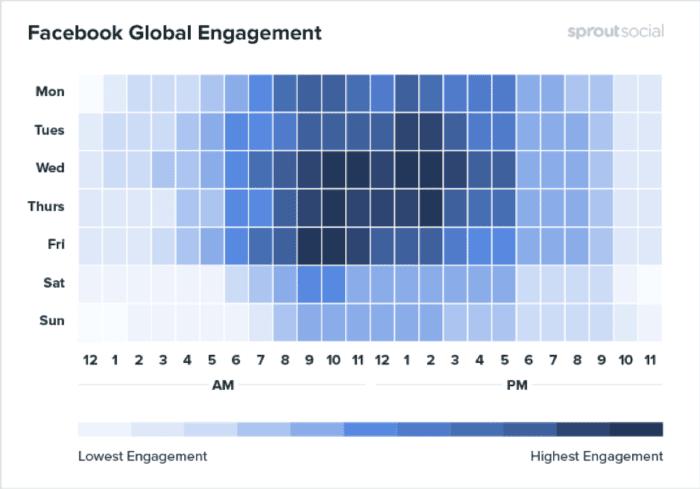 Impegno globale di Facebook