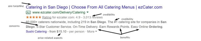 Annuncio della ricerca di Google