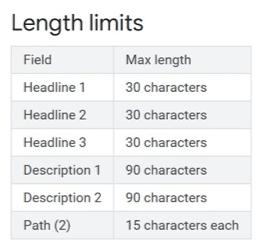 Limiti di lunghezza
