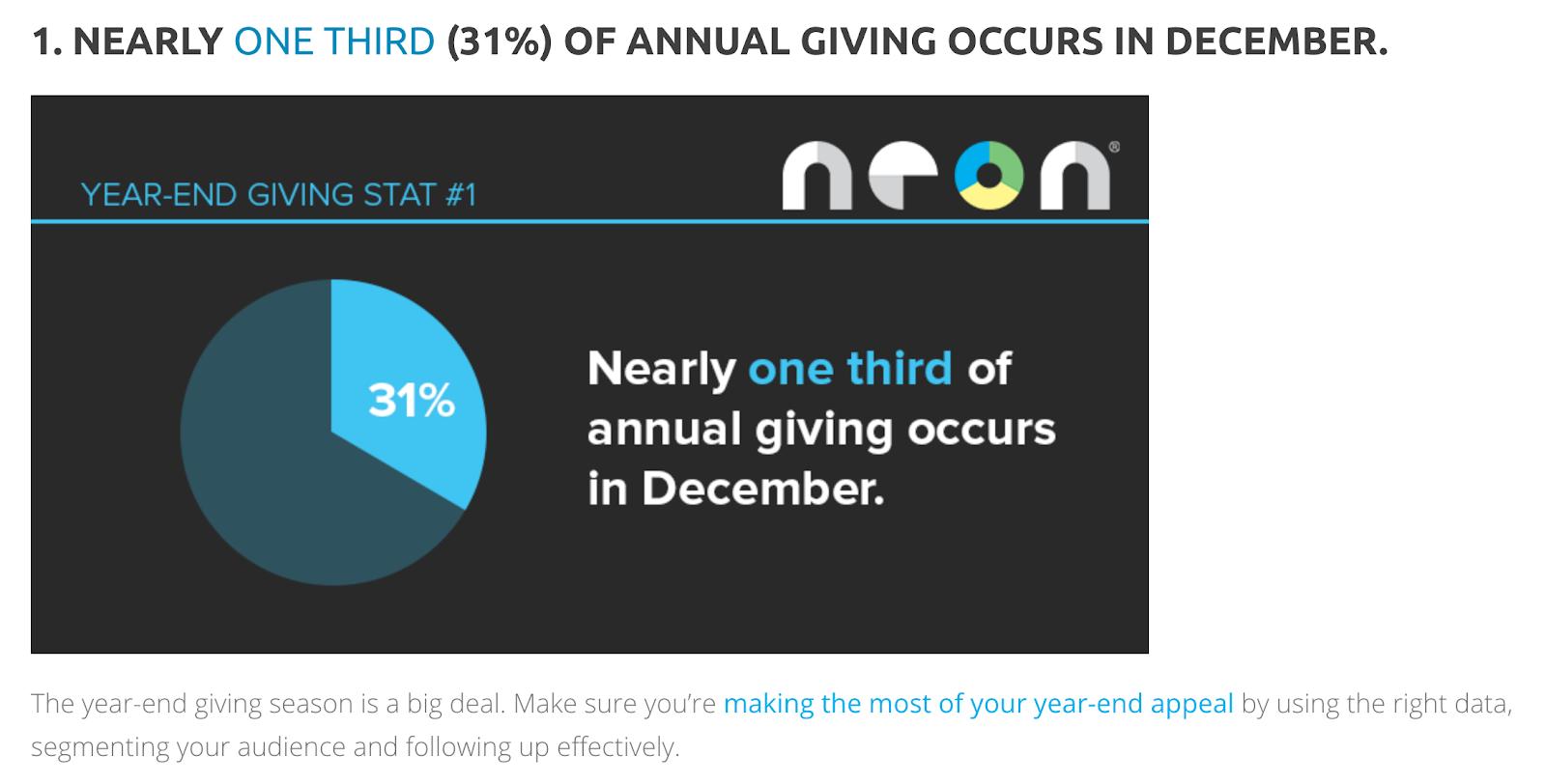 esempio di post altamente collegato sulle statistiche delle donazioni.