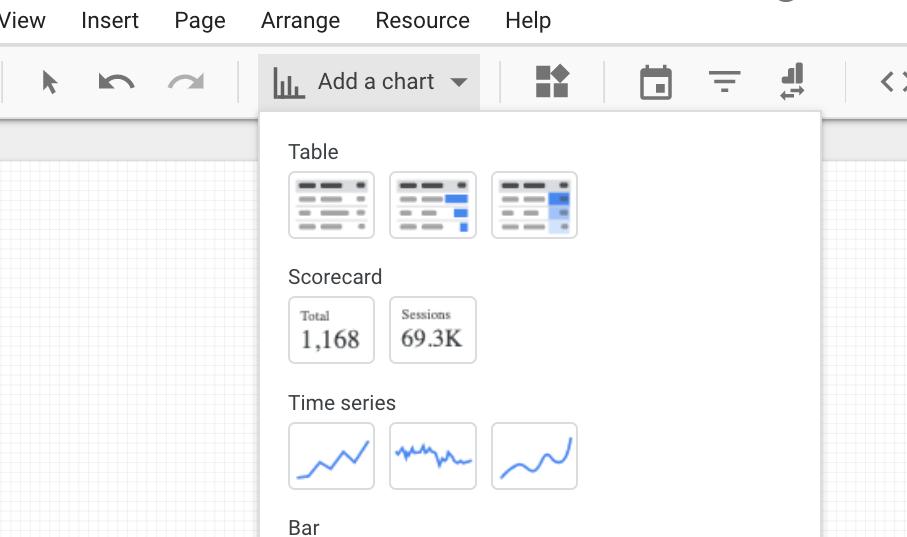 aggiungendo un grafico in google data studio.