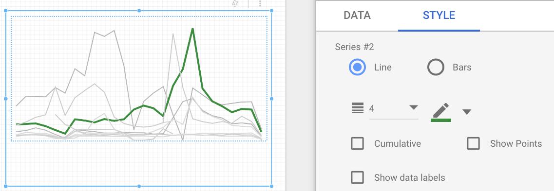 cambiare il colore delle linee di tendenza in google data studio.