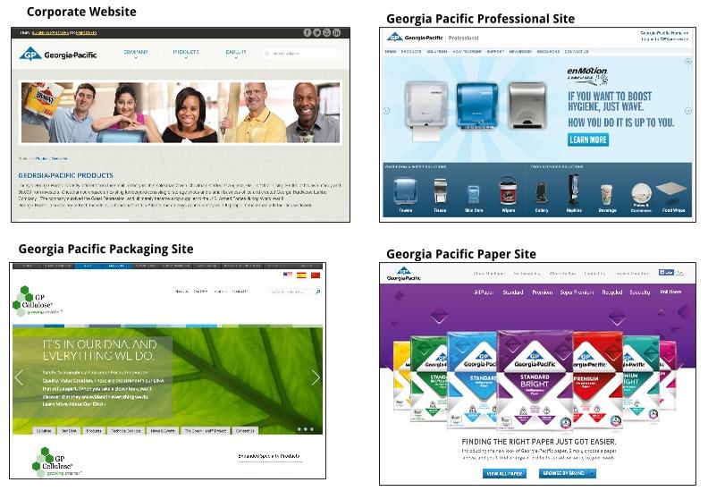 esempio di siti aziendali con diverse identità visive.