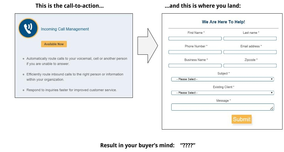 esempio di disallineamento tra call to action e landing page.