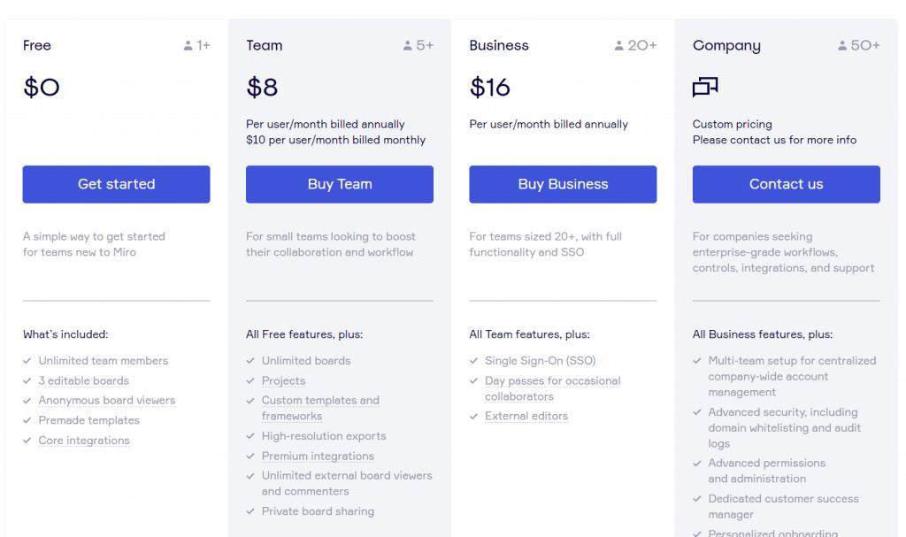 esempio di tabella dei prezzi suddivisa per panoramica e dettagli.