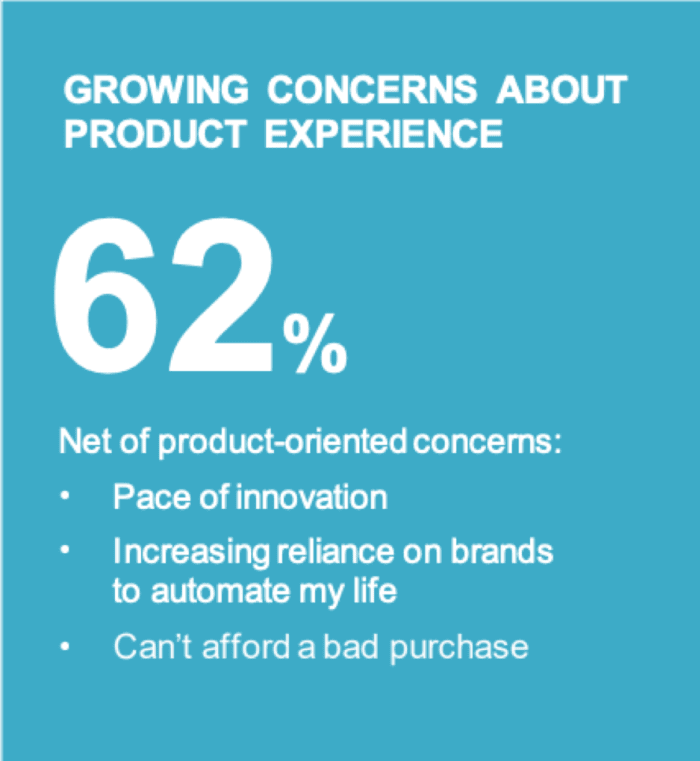 Crescenti preoccupazioni sull'esperienza del prodotto