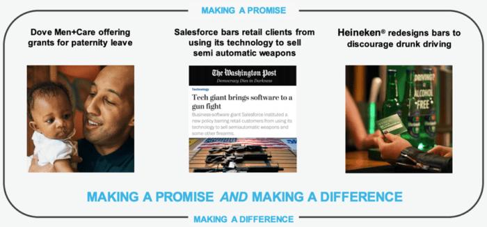 Le marche fanno una promessa e una differenza